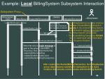 example local billingsystem subsystem interaction28