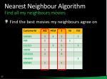 nearest neighbour algorithm find all my neighbours movies