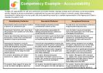 competency example accountability