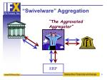 swivelware aggregation