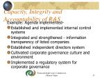 capacity integrity and accountability of r s15