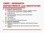 cnrs research departments and institutes