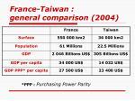 france taiwan general comparison 2004
