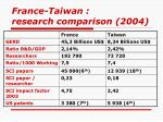 france taiwan research comparison 2004