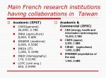 main french research institutions having collaborations in taiwan