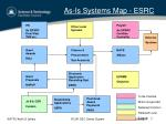 as is systems map esrc