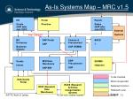 as is systems map mrc v1 5