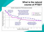 what is the natural course of ptsd