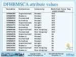 dfhbmsca attribute values
