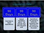 liquidation date