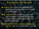 risk factors and risk rank