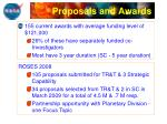 proposals and awards