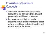 consistency prudence concepts