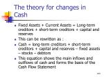 the theory for changes in cash