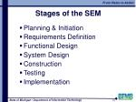 stages of the sem