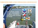 the virginia institute of marine science estuarine observing system
