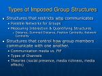 types of imposed group structures