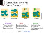 computational issues 1 process planning