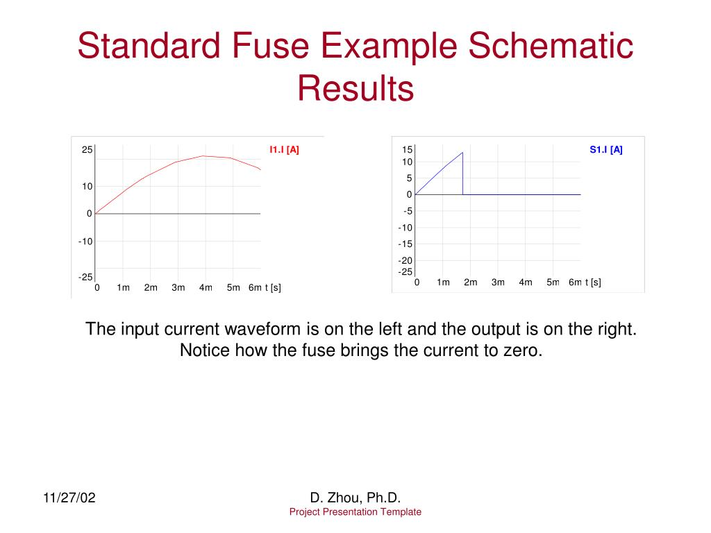 PPT - AC Surge Protection and Fuse Selection Presented by
