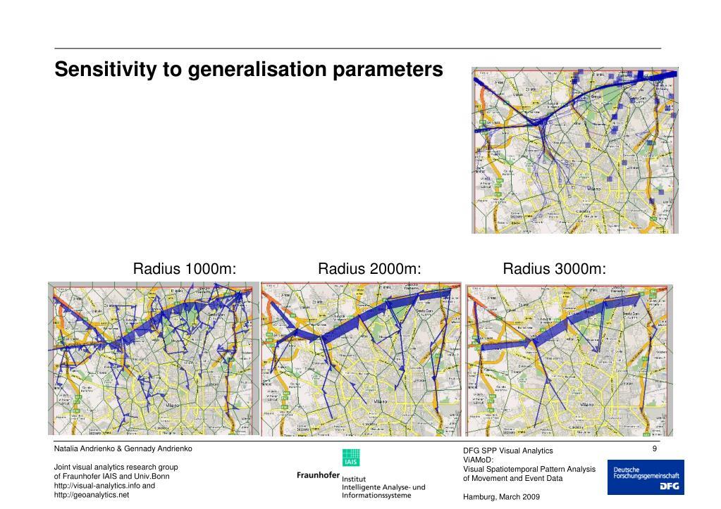 Sensitivity to generalisation parameters