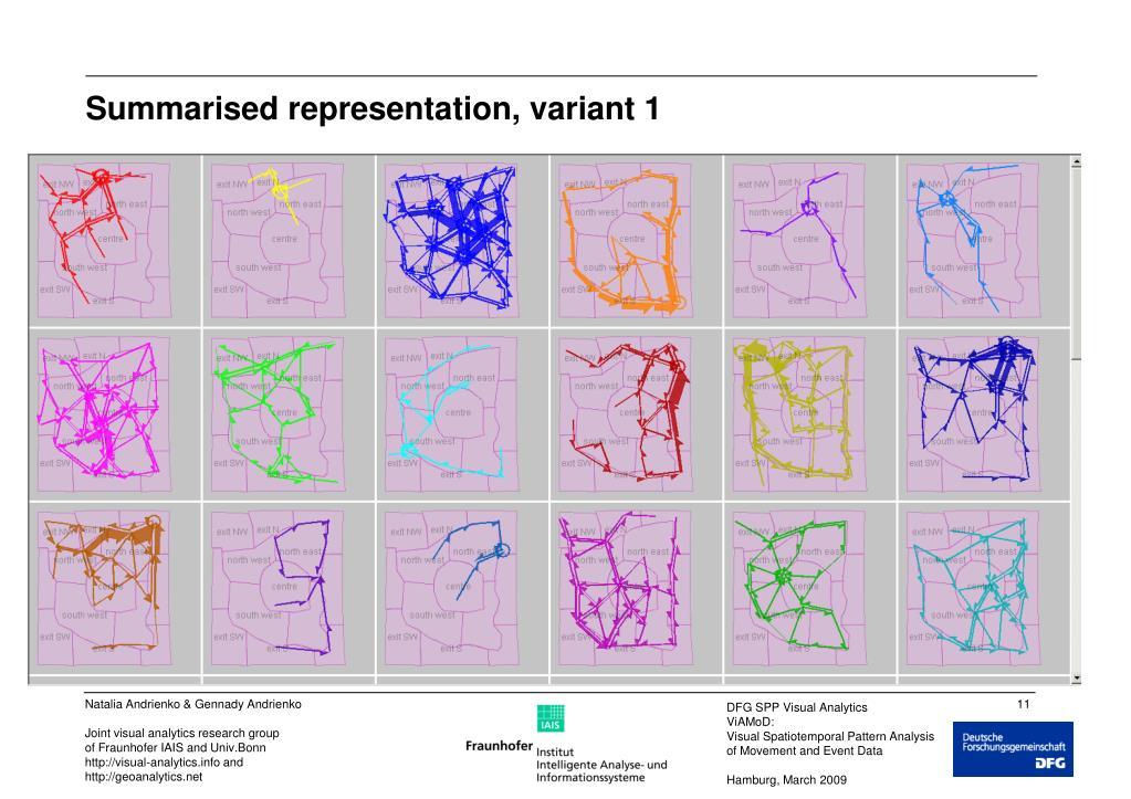 Summarised representation, variant 1
