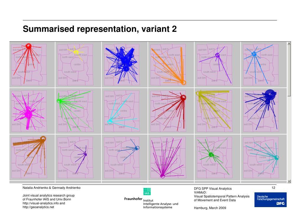 Summarised representation, variant 2