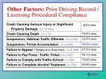 other factors prior driving record licensing procedural compliance