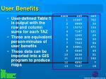 user benefits