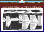 conduct problem development model
