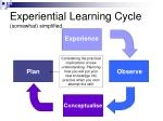 experiential learning cycle somewhat simplified36