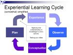 experiential learning cycle somewhat simplified37