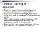 findings blurring of pt objectives