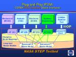 plug and play ipdm corba pdm enablers object interfaces