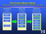 the product master model progressive population of model over the mission life cycle