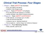 clinical trial process four stages