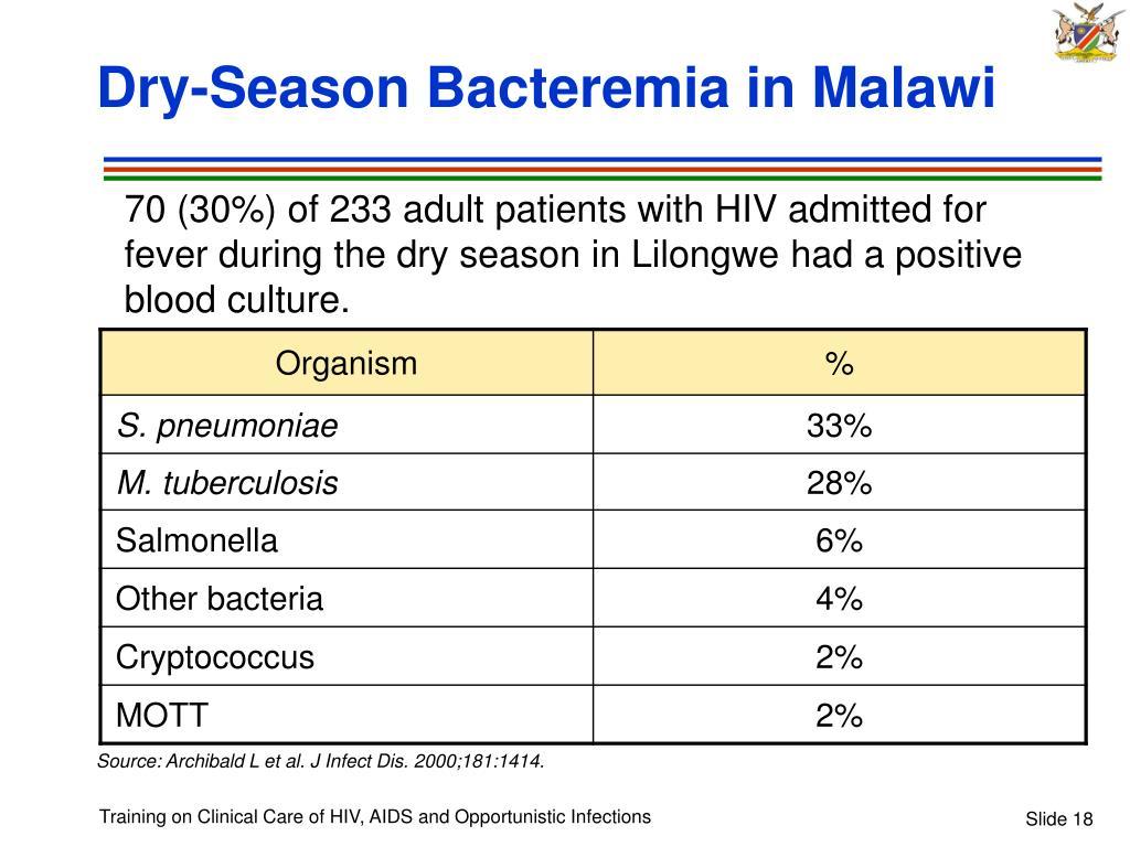 Dry-Season Bacteremia in Malawi