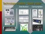 technology enables liquid music