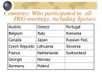 countries who participated in all iwg meetings including spetses
