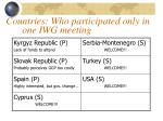 countries who participated only in one iwg meeting