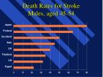 death rates for stroke males aged 45 54