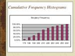 cumulative frequency histograms