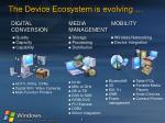 the device ecosystem is evolving