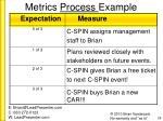 metrics process example