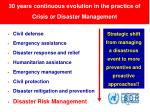 30 years continuous evolution in the practice of crisis or disaster management