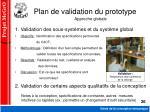 plan de validation du prototype approche globale