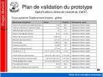 plan de validation du prototype sp cifications retenues extrait du cdcf28
