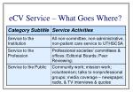 ecv service what goes where73
