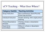 ecv teaching what goes where24