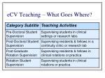 ecv teaching what goes where25