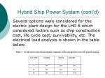hybrid ship power system cont d28